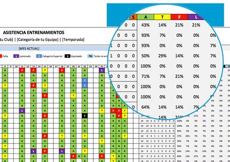 Ejercicios Fútbol - Control Asistencia Entrenamientos - Attendees spreadsheet control list