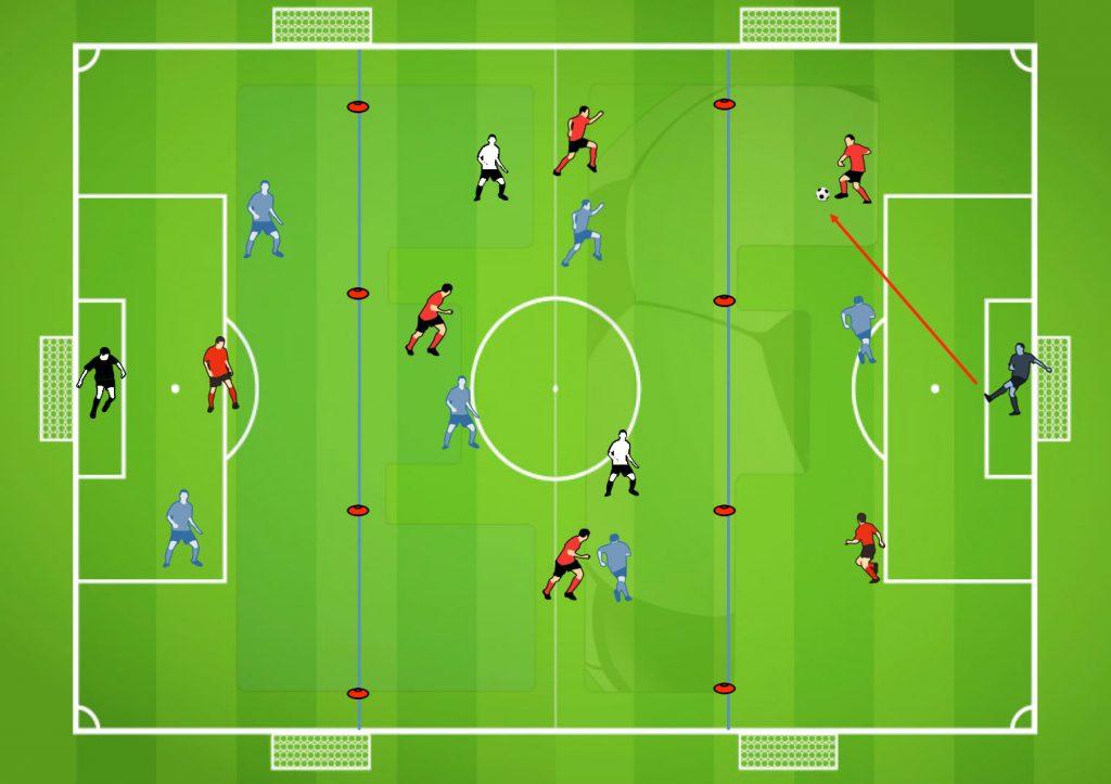 Ejercicios Fútbol - Progresión en el juego, Verticalidad - Progression in the game, Verticality