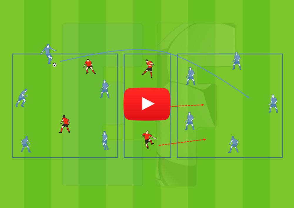 Possession, switch the game, play short to play long, attract to move away