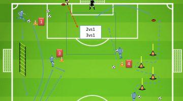 Técnica individual, colectiva, coordinación, con acciones ofensivas y defensivas