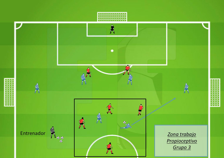 Ejercicios Fútbol - Transición ofensiva