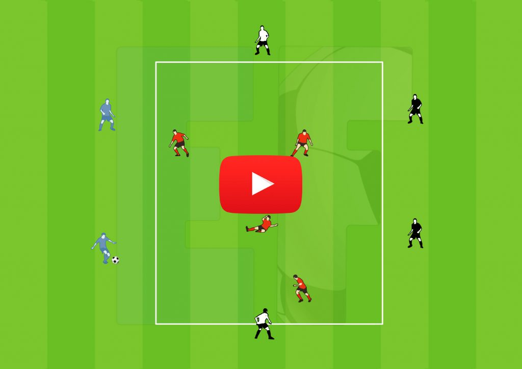 Juego de Posición, roles y funciones tácticas de los jugadores integradas en la tarea